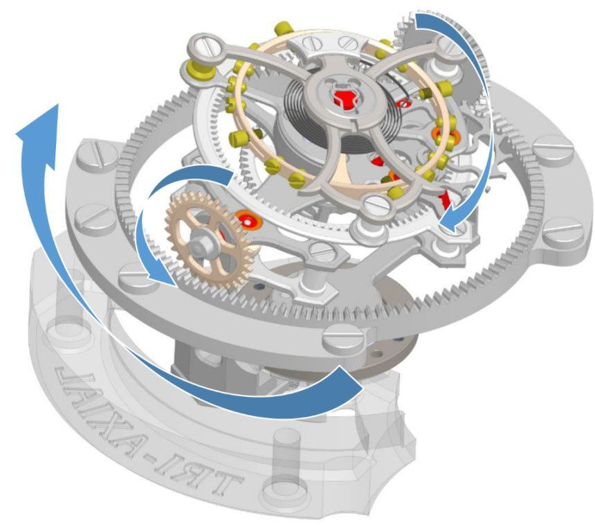 Girard Perregaux Tri-Axial Tourbillon Diagram