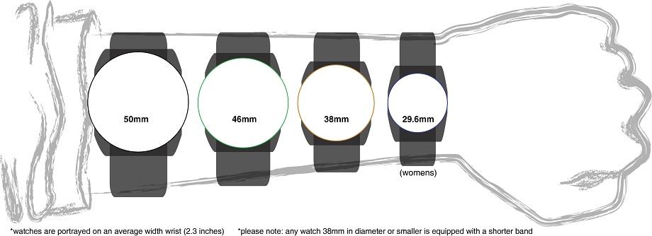 Đồng hồ hiệu - Kích thước mặt đồng hồ - luxshopping.vn 05