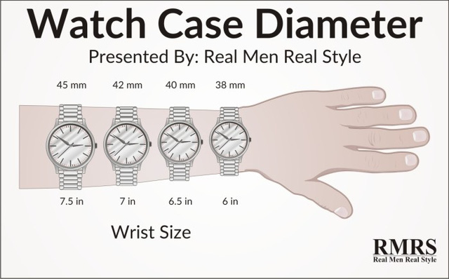 Mẹo chọn kích thước đồng hồ phù hợp với cổ tay của bạn